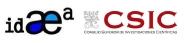 IDAE - Instituto para la Diversificación y Ahorro de la Energía